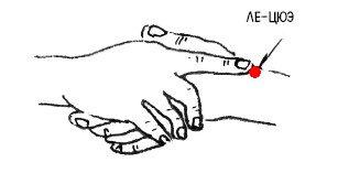 точки для массажа при зубной боли Ле-цюэ